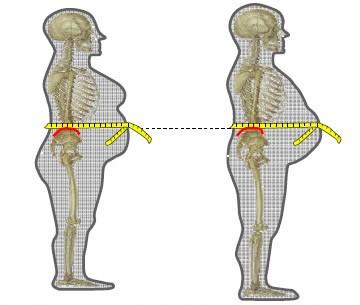 Measurement-image