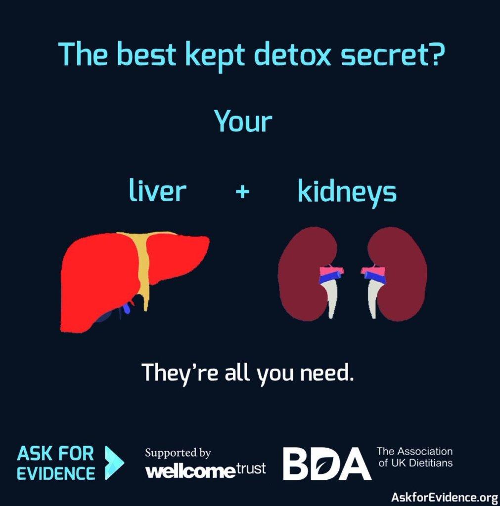 Best kept detox secret